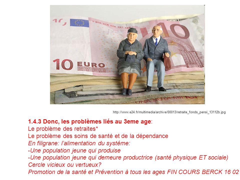 1.4.3 Donc, les problèmes liés au 3eme age: Le problème des retraites* Le problème des soins de santé et de la dépendance En filigrane: lalimentation
