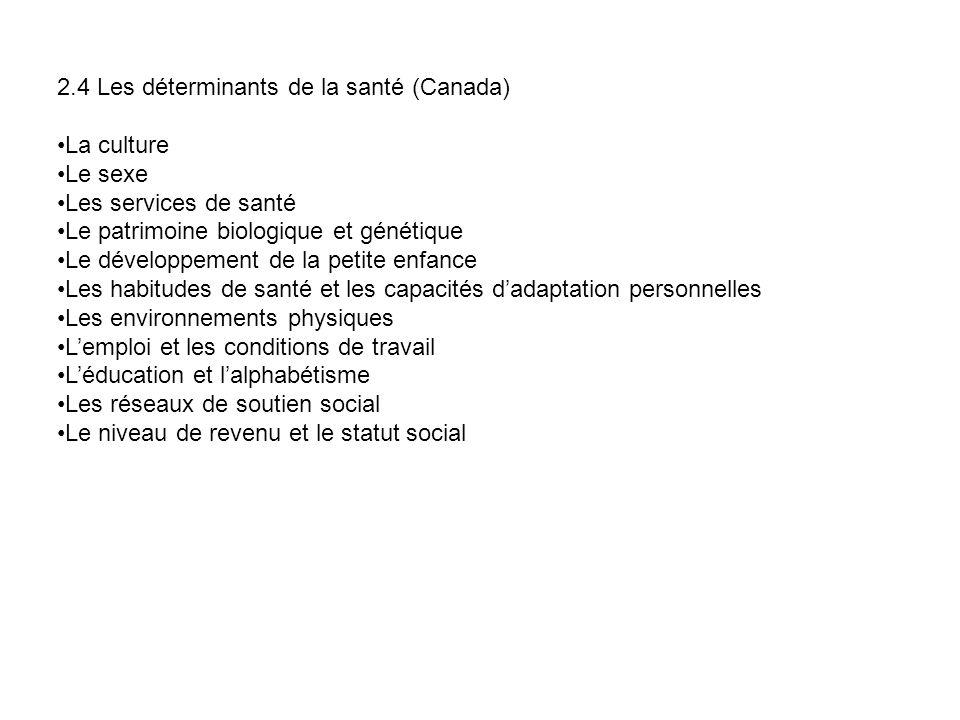 2.4 Les déterminants de la santé (Canada) La culture Le sexe Les services de santé Le patrimoine biologique et génétique Le développement de la petite