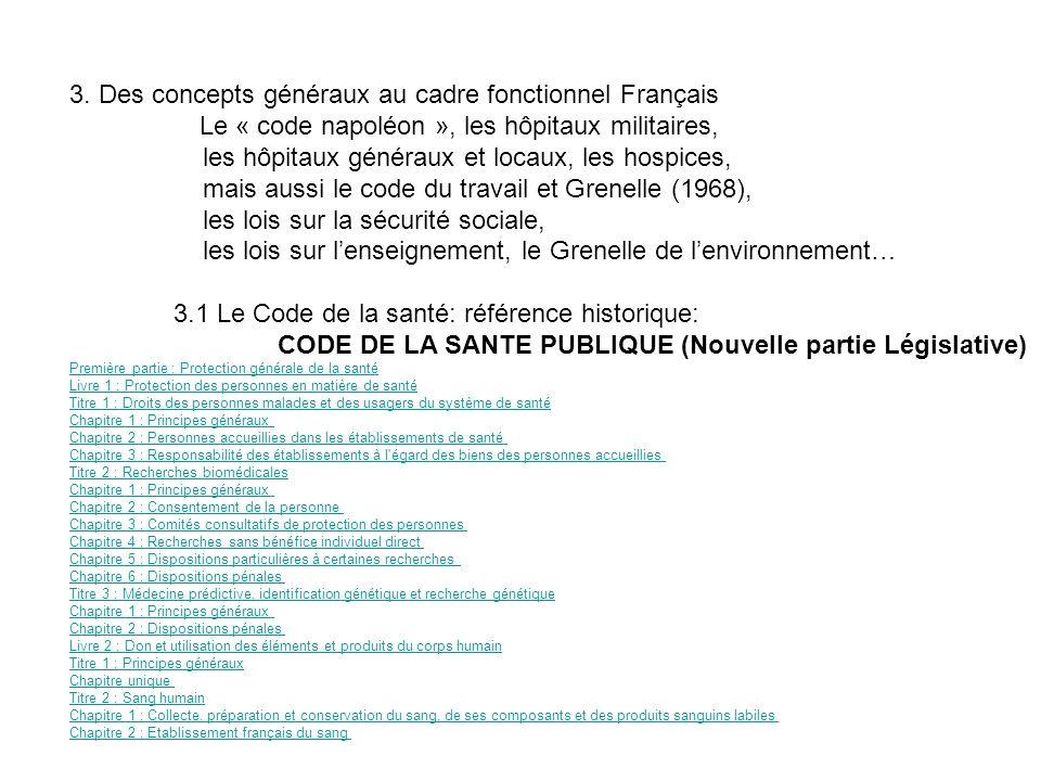 3. Des concepts généraux au cadre fonctionnel Français Le « code napoléon », les hôpitaux militaires, les hôpitaux généraux et locaux, les hospices, m