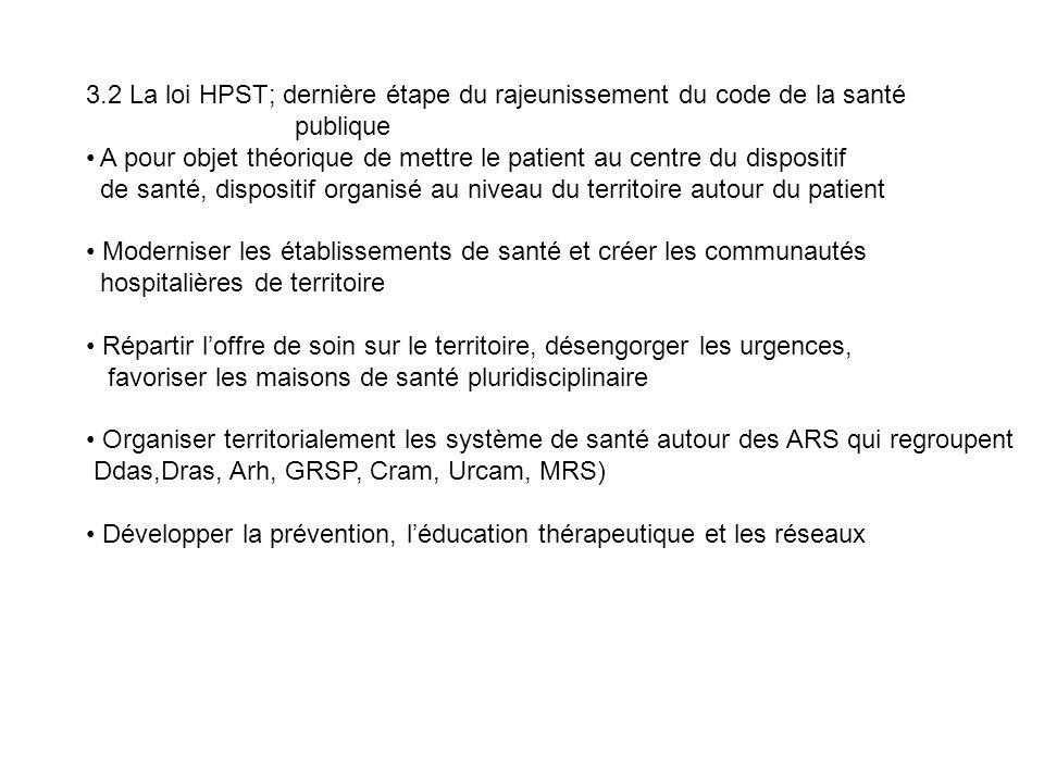 3.2 La loi HPST; dernière étape du rajeunissement du code de la santé publique A pour objet théorique de mettre le patient au centre du dispositif de