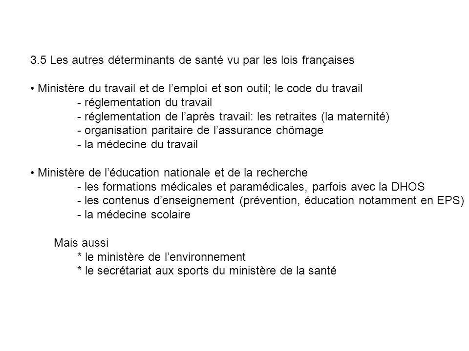 3.5 Les autres déterminants de santé vu par les lois françaises Ministère du travail et de lemploi et son outil; le code du travail - réglementation d