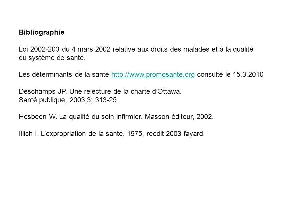 Bibliographie Loi 2002-203 du 4 mars 2002 relative aux droits des malades et à la qualité du système de santé. Les déterminants de la santé http://www