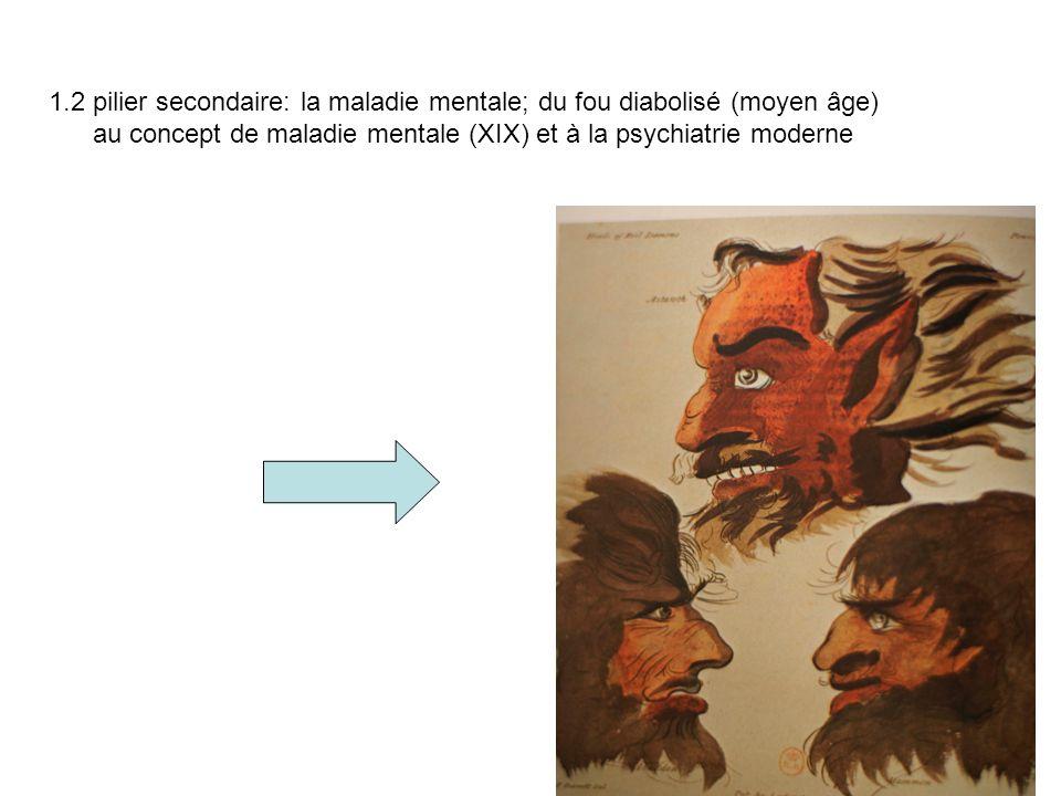 1.2 pilier secondaire: la maladie mentale; du fou diabolisé (moyen âge) au concept de maladie mentale (XIX) et à la psychiatrie moderne