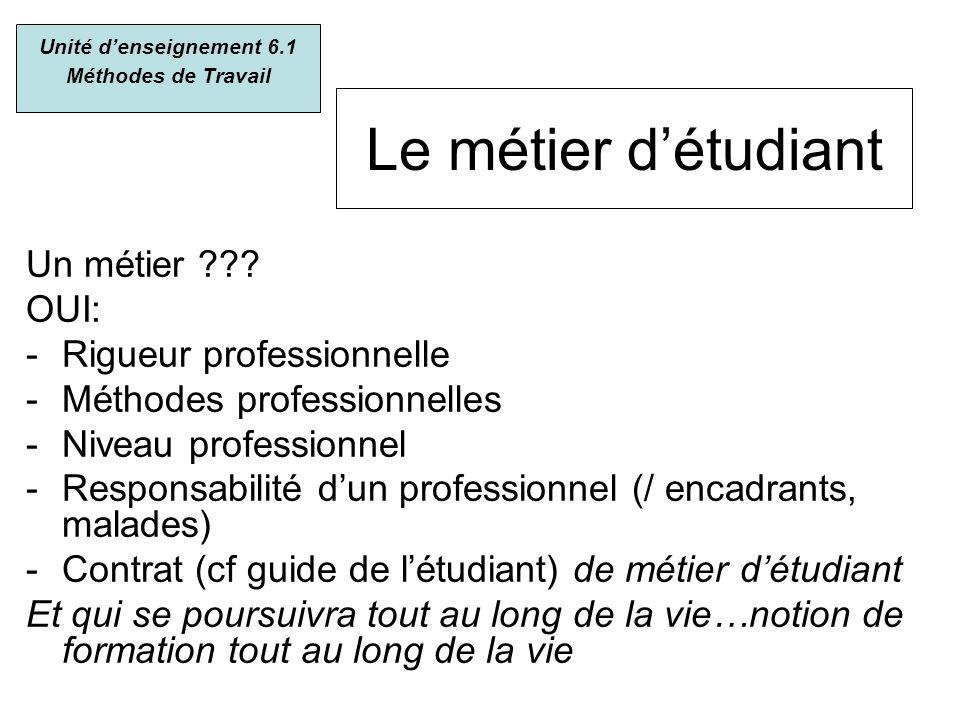Le métier détudiant Unité denseignement 6.1 Méthodes de Travail Un métier ??? OUI: -Rigueur professionnelle -Méthodes professionnelles -Niveau profess