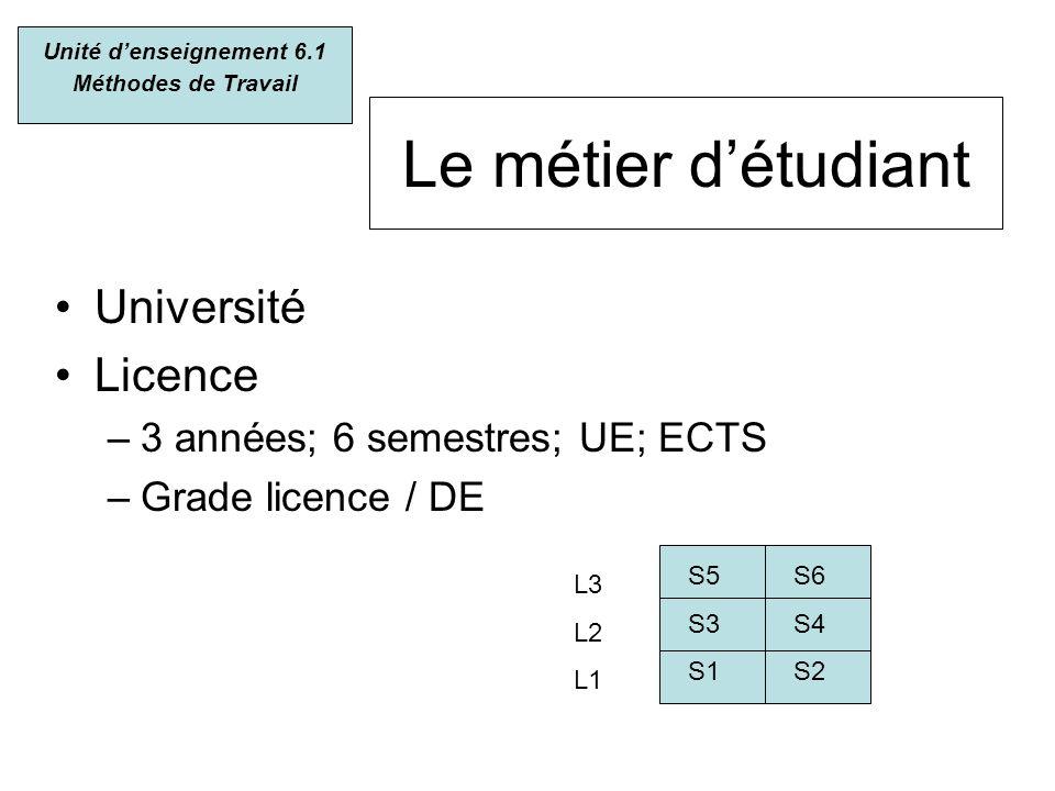 Le métier détudiant Université Licence –3 années; 6 semestres; UE; ECTS –Grade licence / DE Unité denseignement 6.1 Méthodes de Travail L3 L2 L1 S5 S6