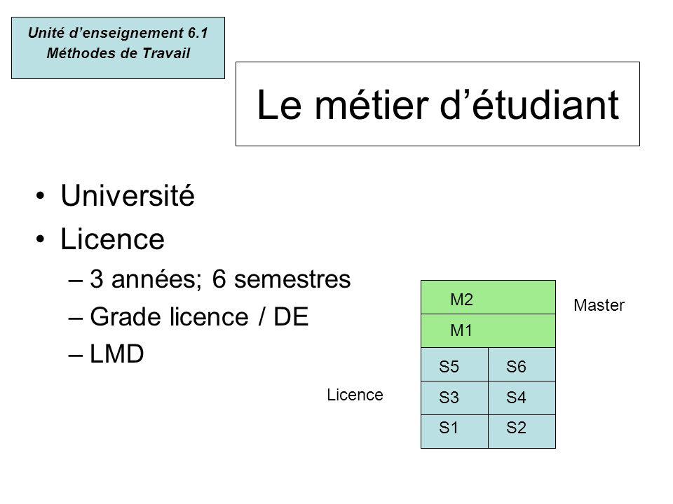 Le métier détudiant Université Licence –3 années; 6 semestres –Grade licence / DE –LMD Unité denseignement 6.1 Méthodes de Travail Licence S5 S6 S3S4