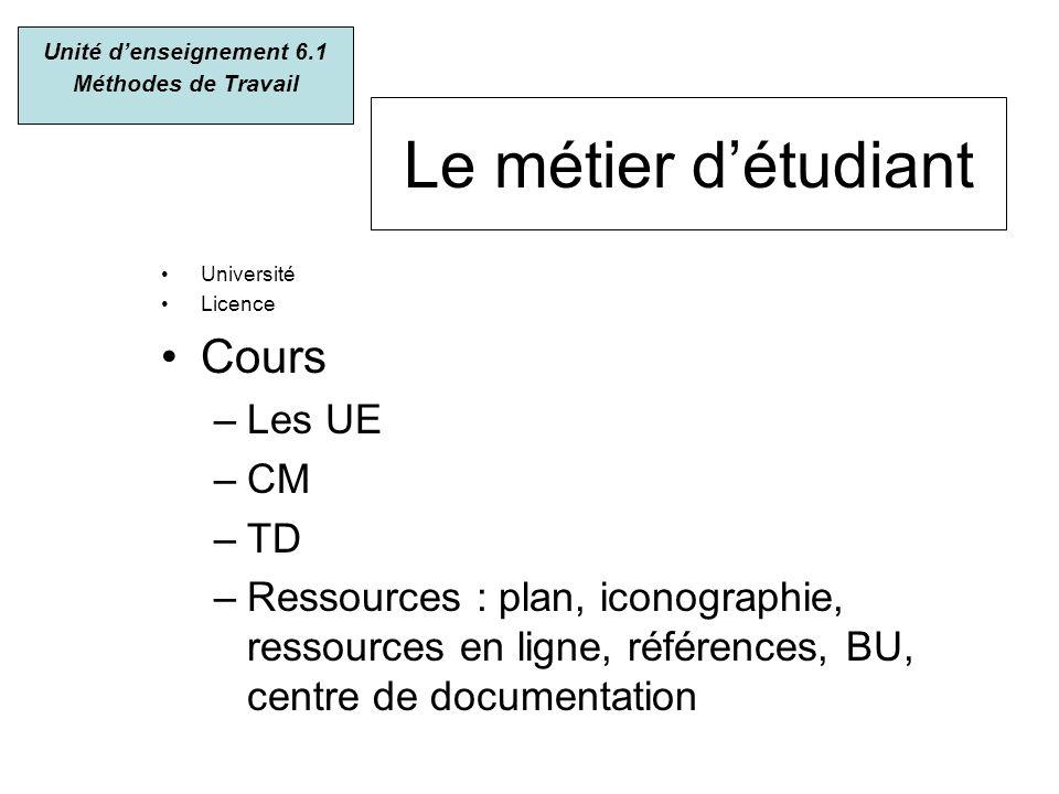 Le métier détudiant Université Licence Cours –Les UE –CM –TD –Ressources : plan, iconographie, ressources en ligne, références, BU, centre de document