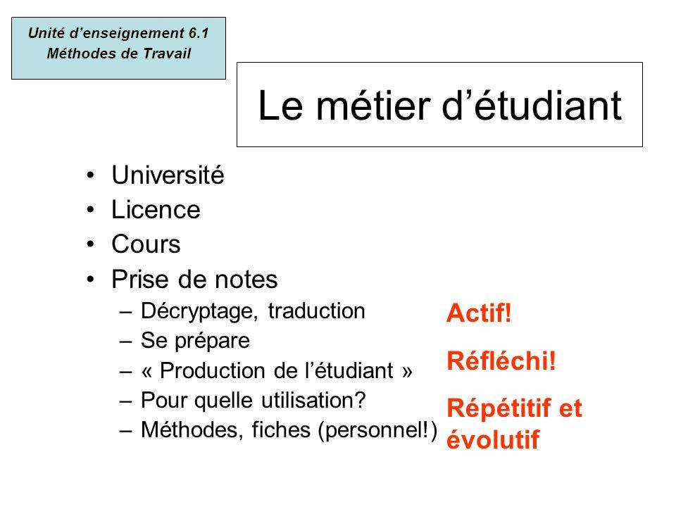 Le métier détudiant Université Licence Cours Prise de notes –Décryptage, traduction –Se prépare –« Production de létudiant » –Pour quelle utilisation?