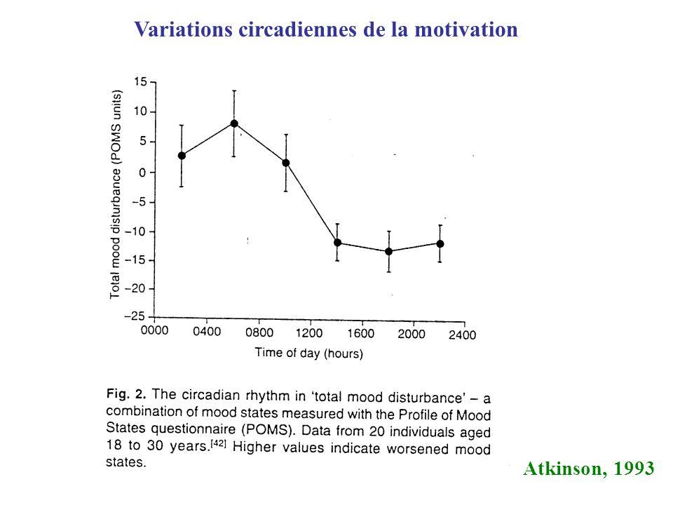 Variations circadiennes de la motivation Atkinson, 1993