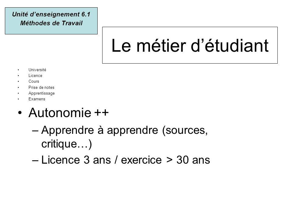 Le métier détudiant Université Licence Cours Prise de notes Apprentissage Examens Autonomie ++ –Apprendre à apprendre (sources, critique…) –Licence 3