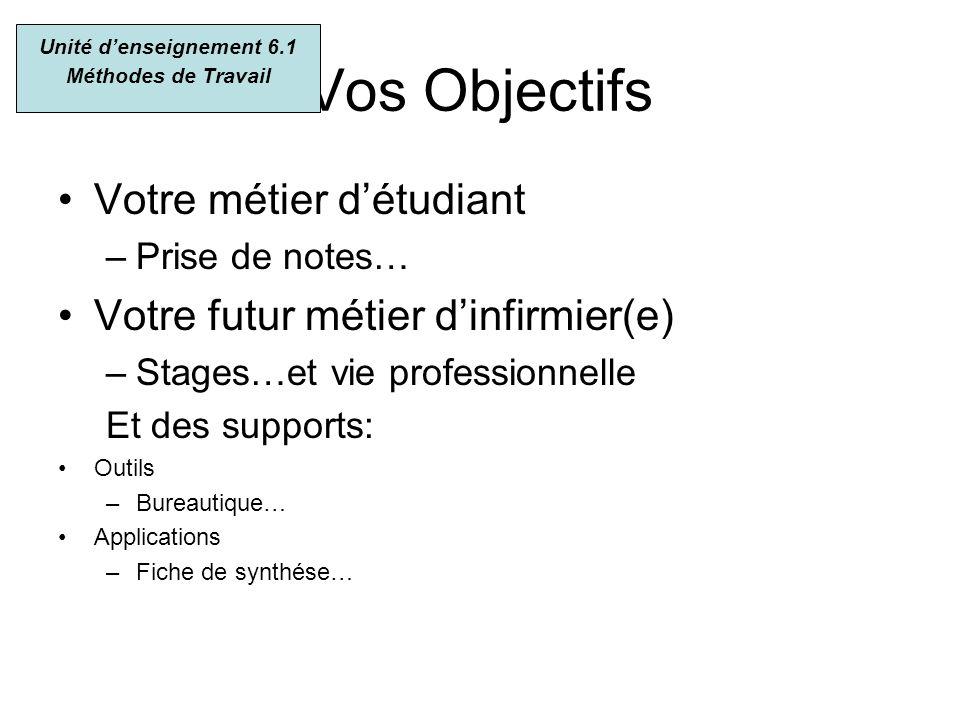 Le métier détudiant Université Licence Cours Prise de notes –Décryptage, traduction –Se prépare –« Production de létudiant » –Pour quelle utilisation.