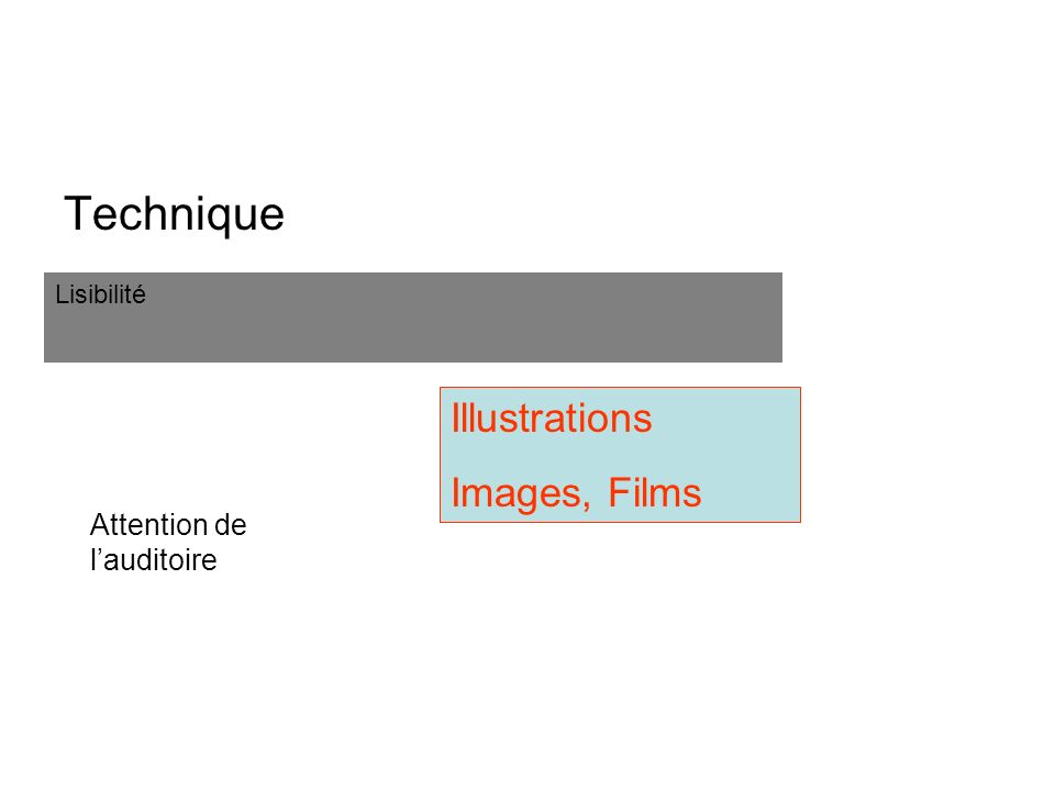 Power-point Technique Lisibilité Attention de lauditoire Illustrations Images, Films