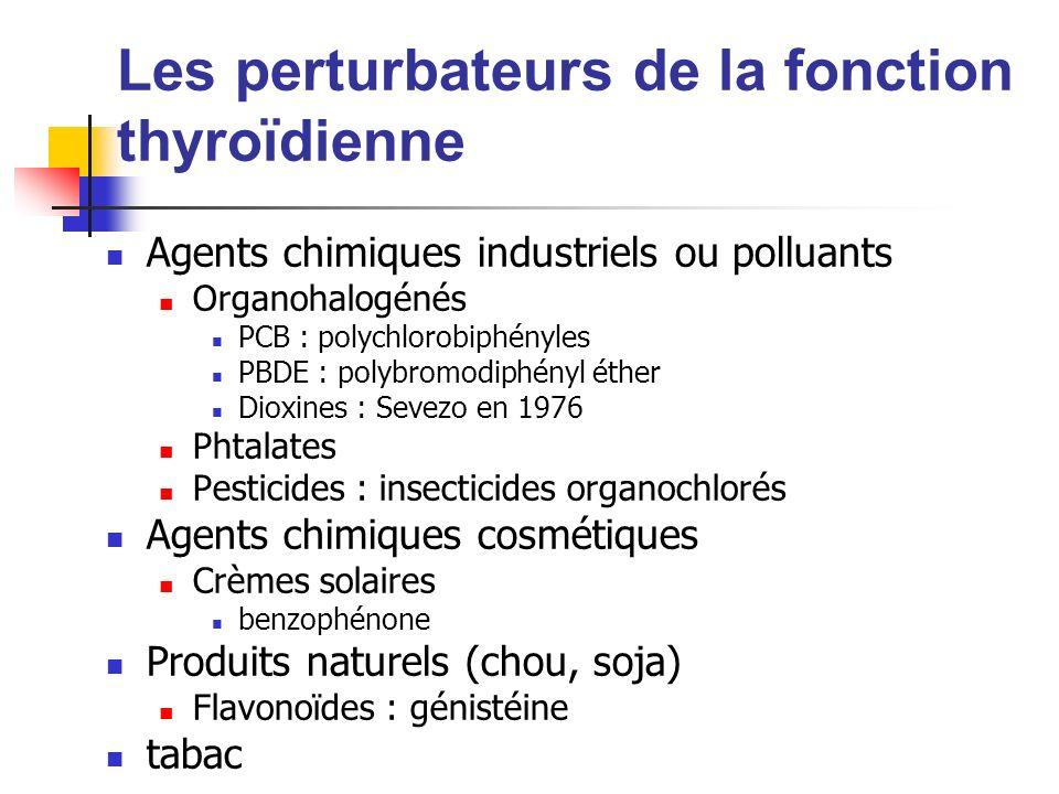 Les perturbateurs de la fonction thyroïdienne Agents chimiques industriels ou polluants Organohalogénés PCB : polychlorobiphényles PBDE : polybromodip