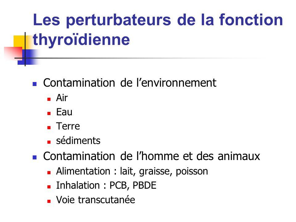 Les perturbateurs de la fonction thyroïdienne Contamination de lenvironnement Air Eau Terre sédiments Contamination de lhomme et des animaux Alimentat