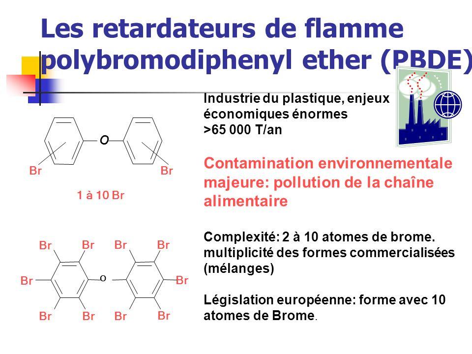 Les retardateurs de flamme polybromodiphenyl ether (PBDE) O Br 1 à 10 Br O Br Industrie du plastique, enjeux économiques énormes >65 000 T/an Contamin
