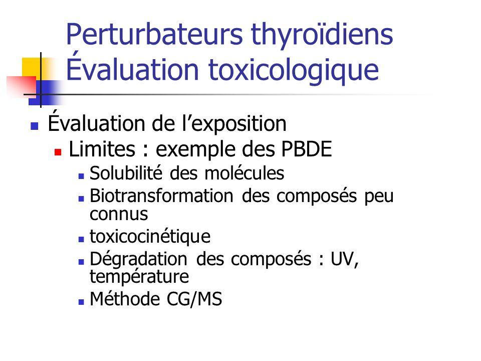 Perturbateurs thyroïdiens Évaluation toxicologique Évaluation de lexposition Limites : exemple des PBDE Solubilité des molécules Biotransformation des