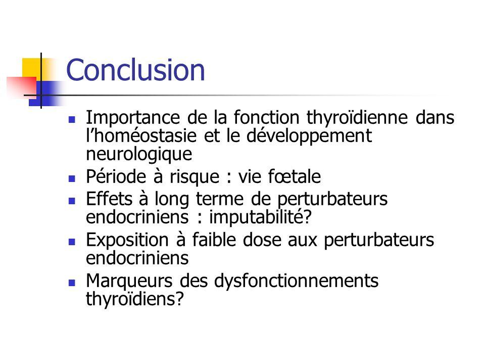 Conclusion Importance de la fonction thyroïdienne dans lhoméostasie et le développement neurologique Période à risque : vie fœtale Effets à long terme