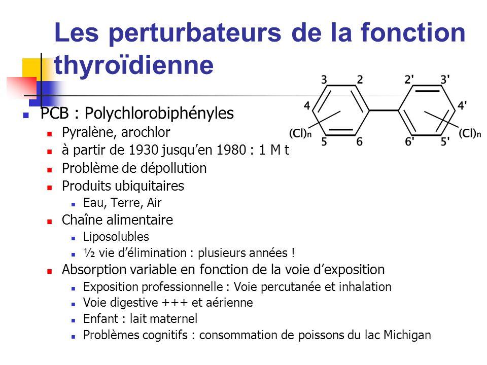 Les perturbateurs de la fonction thyroïdienne PCB : Polychlorobiphényles Pyralène, arochlor à partir de 1930 jusquen 1980 : 1 M t Problème de dépollut