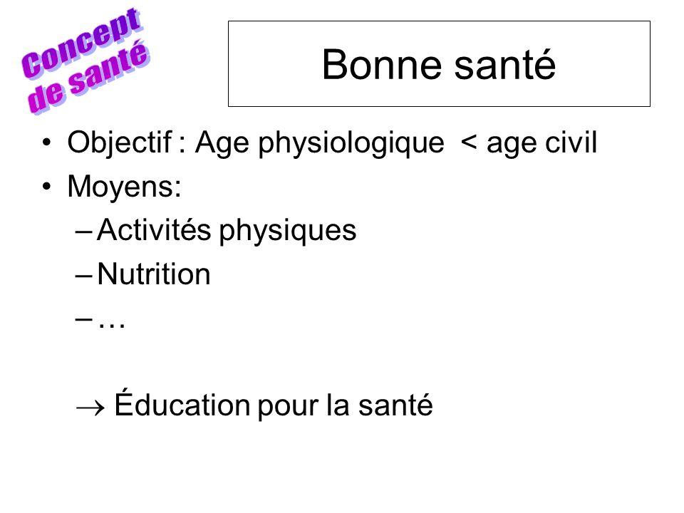 Bonne santé Objectif : Age physiologique < age civil Moyens: –Activités physiques –Nutrition –… Éducation pour la santé