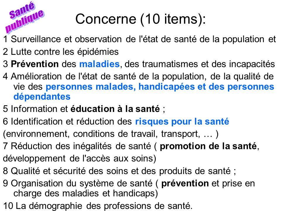 Concerne (10 items): 1 Surveillance et observation de l'état de santé de la population et 2 Lutte contre les épidémies 3 Prévention des maladies, des
