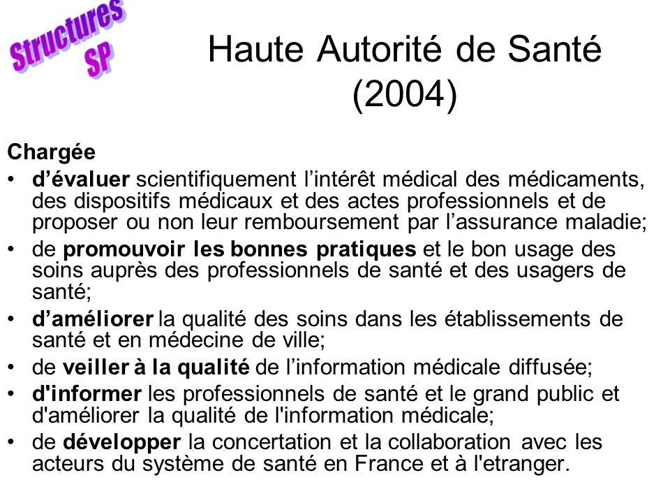 Haute Autorité de Santé (2004) Chargée dévaluer scientifiquement lintérêt médical des médicaments, des dispositifs médicaux et des actes professionnel