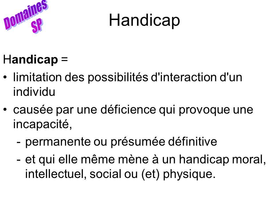 Handicap Handicap = limitation des possibilités d'interaction d'un individu causée par une déficience qui provoque une incapacité, -permanente ou prés