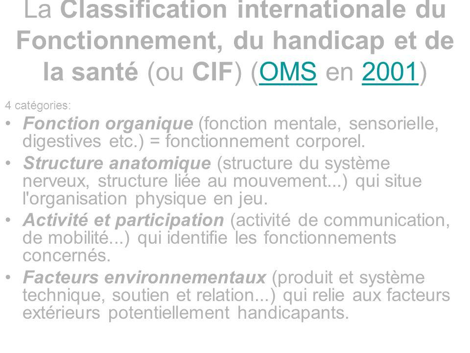 La Classification internationale du Fonctionnement, du handicap et de la santé (ou CIF) (OMS en 2001)OMS2001 4 catégories: Fonction organique (fonctio
