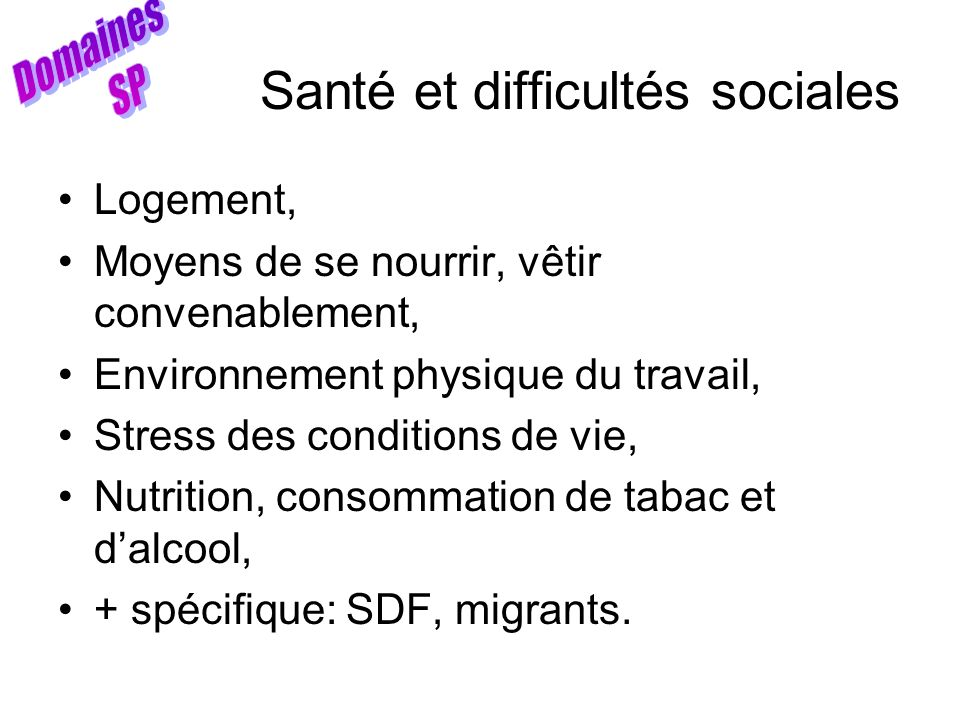 Santé et difficultés sociales Logement, Moyens de se nourrir, vêtir convenablement, Environnement physique du travail, Stress des conditions de vie, N