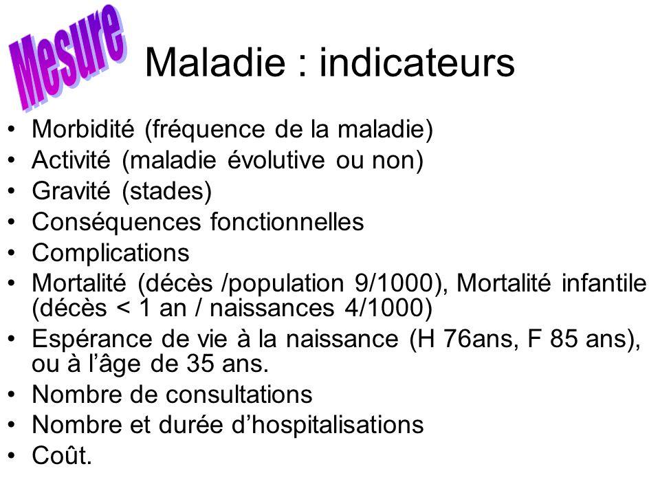 Maladie : indicateurs Morbidité (fréquence de la maladie) Activité (maladie évolutive ou non) Gravité (stades) Conséquences fonctionnelles Complicatio