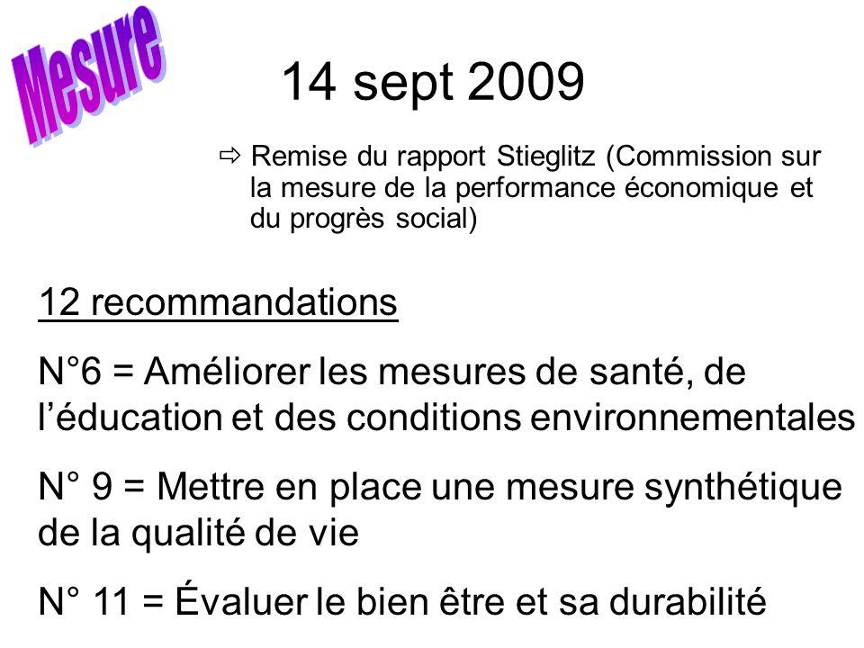 14 sept 2009 Remise du rapport Stieglitz (Commission sur la mesure de la performance économique et du progrès social) 12 recommandations N°6 = Amélior