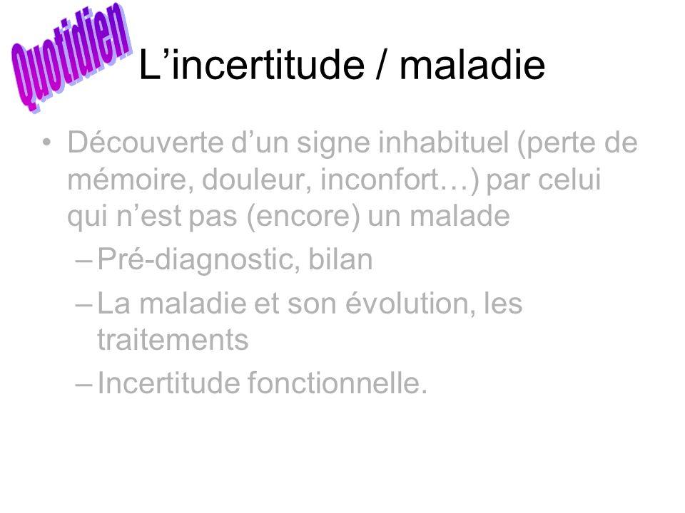 Lincertitude / maladie Découverte dun signe inhabituel (perte de mémoire, douleur, inconfort…) par celui qui nest pas (encore) un malade –Pré-diagnost
