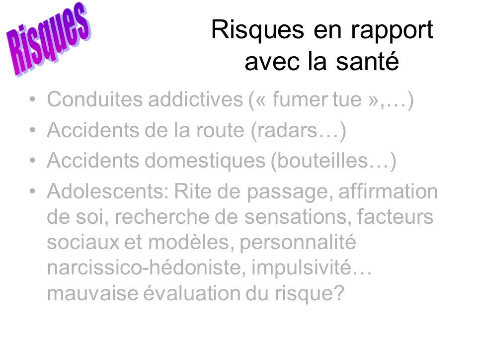 Risques en rapport avec la santé Conduites addictives (« fumer tue »,…) Accidents de la route (radars…) Accidents domestiques (bouteilles…) Adolescent