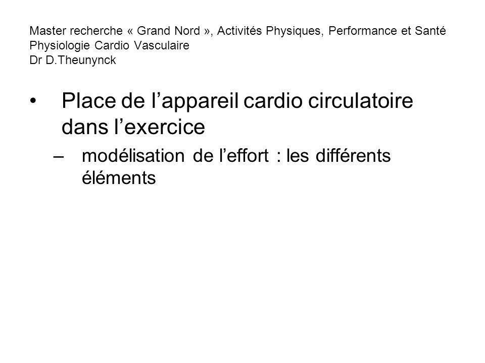 Muscle=effecteur ATP Contraction musculaire Travail/rendement environ 20% O 2 Glu Co 2 H 2 o Sang et appareil Circulatoire: véhicule liquide dans un système capacitatif et adaptable Cœur; double pompe automatique à 2 étages Échangeur pulmonaire Air ambiant