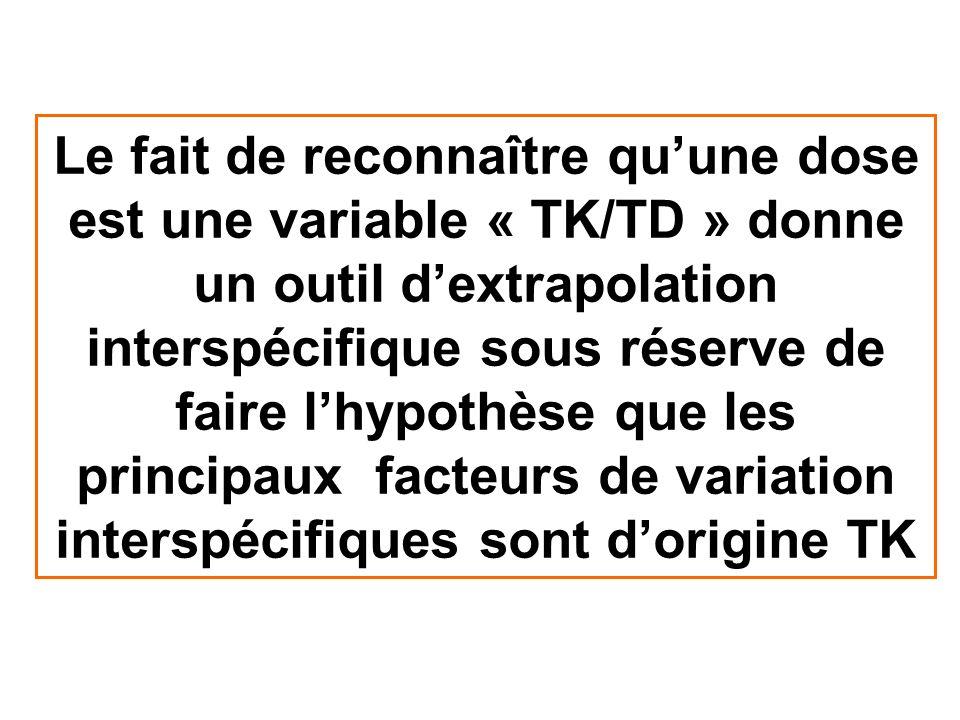 Le fait de reconnaître quune dose est une variable « TK/TD » donne un outil dextrapolation interspécifique sous réserve de faire lhypothèse que les pr
