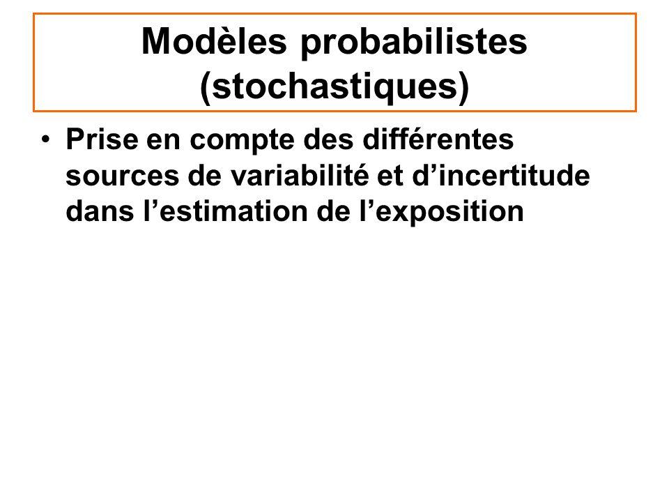 Modèles probabilistes (stochastiques) Prise en compte des différentes sources de variabilité et dincertitude dans lestimation de lexposition