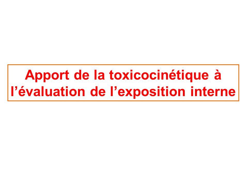Apport de la toxicocinétique à lévaluation de lexposition interne