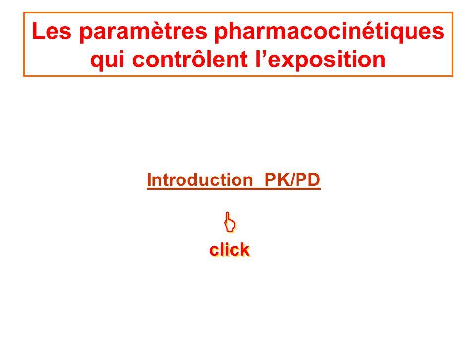 Les paramètres pharmacocinétiques qui contrôlent lexposition Introduction_PK/PD click click