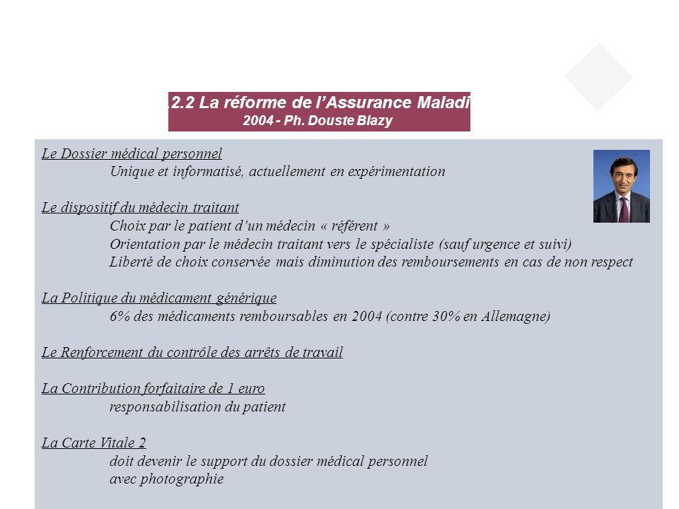 Le Dossier médical personnel Unique et informatisé, actuellement en expérimentation Le dispositif du médecin traitant Choix par le patient dun médecin