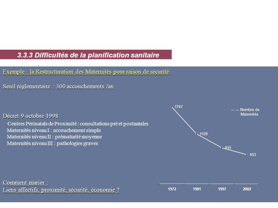 Exemple : la Restructuration des Maternités pour raison de sécurité Seuil réglementaire : 300 accouchements /an Décret 9 octobre 1998 Centres Périnata