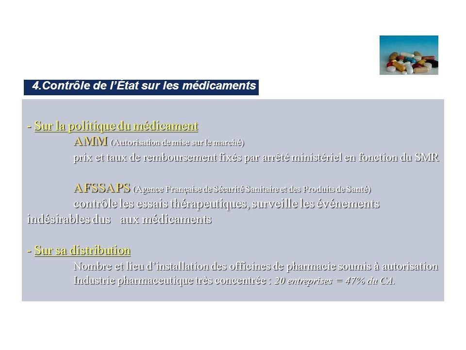 - Sur la politique du médicament AMM (Autorisation de mise sur le marché) prix et taux de remboursement fixés par arrêté ministériel en fonction du SM