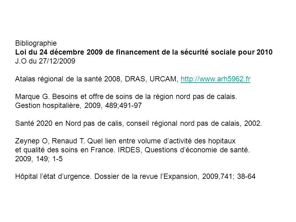 Bibliographie Loi du 24 décembre 2009 de financement de la sécurité sociale pour 2010 J.O du 27/12/2009 Atalas régional de la santé 2008, DRAS, URCAM,