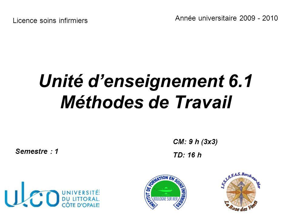 Les étapes de la recherche documentaire 1.Définir le projet 2.Cerner le sujet Méthode 3QOCP (cf journaliste) Qui.