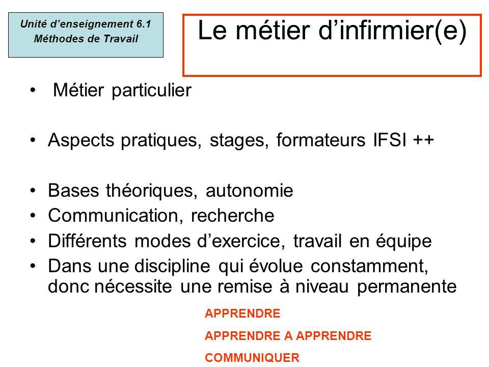 Le métier dinfirmier(e) Métier particulier Aspects pratiques, stages, formateurs IFSI ++ Bases théoriques, autonomie Communication, recherche Différen