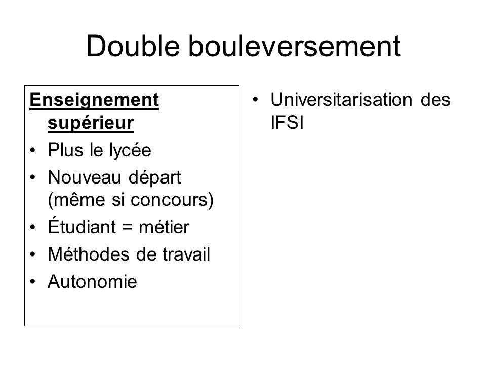 Double bouleversement Enseignement supérieur Plus le lycée Nouveau départ (même si concours) Étudiant = métier Méthodes de travail Autonomie Universit