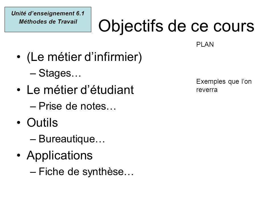 Objectifs de ce cours (Le métier dinfirmier) –Stages… Le métier détudiant –Prise de notes… Outils –Bureautique… Applications –Fiche de synthèse… Unité