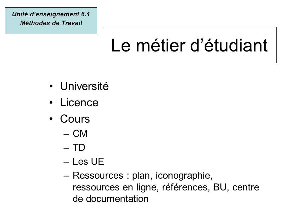 Le métier détudiant Université Licence Cours –CM –TD –Les UE –Ressources : plan, iconographie, ressources en ligne, références, BU, centre de document