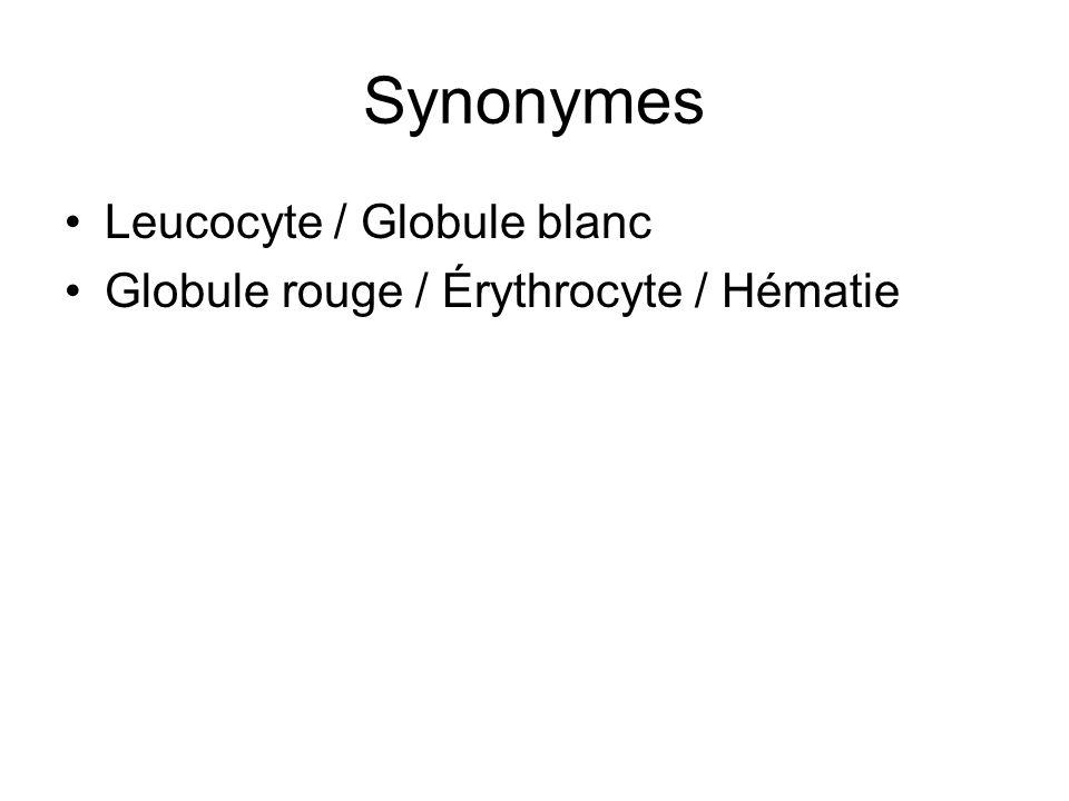 Synonymes Leucocyte / Globule blanc Globule rouge / Érythrocyte / Hématie