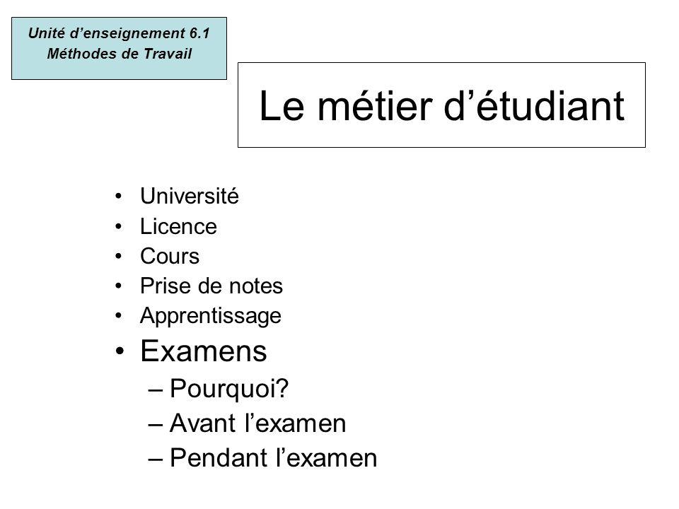 Le métier détudiant Université Licence Cours Prise de notes Apprentissage Examens –Pourquoi? –Avant lexamen –Pendant lexamen Unité denseignement 6.1 M
