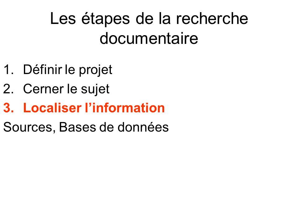Les étapes de la recherche documentaire 1.Définir le projet 2.Cerner le sujet 3.Localiser linformation Sources, Bases de données