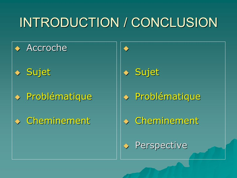INTRODUCTION / CONCLUSION Accroche Accroche Sujet Sujet Problématique Problématique Cheminement Cheminement Sujet Sujet Problématique Problématique Ch
